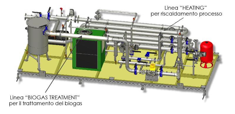 skid-trattamento-biogasok