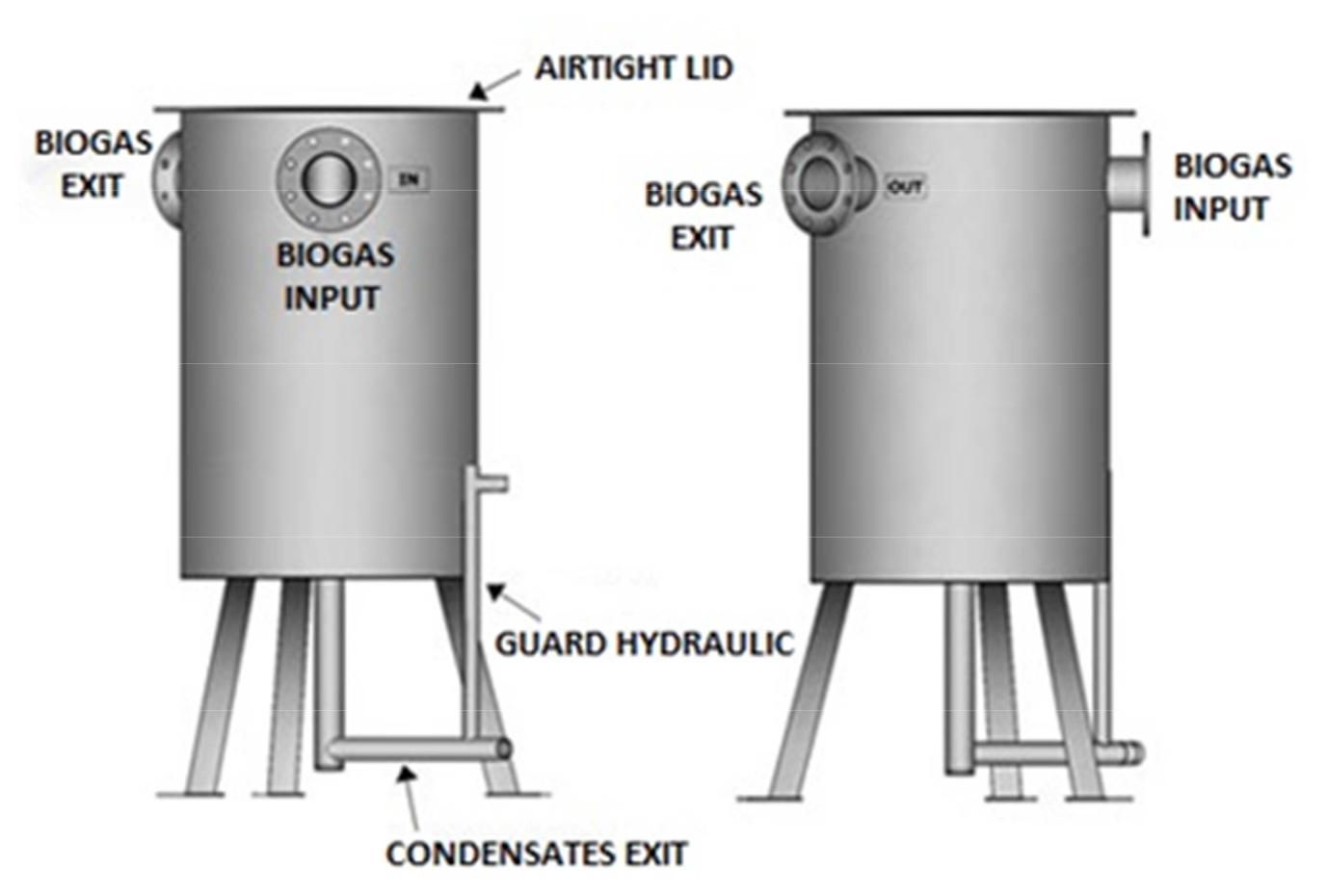 Scheda Tecnica - Filtro Biogas